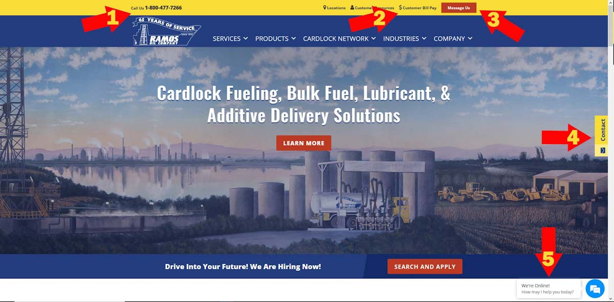 A screen shot of the Ramos Oil Company website with arrows highlighting some of the easy ways to contact the company